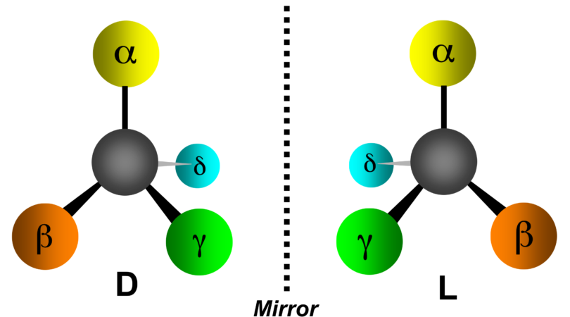 Chirality and its Importance