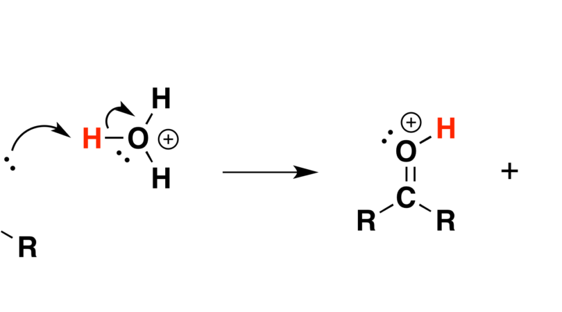 Physical Properties of Aldehydes and Ketones