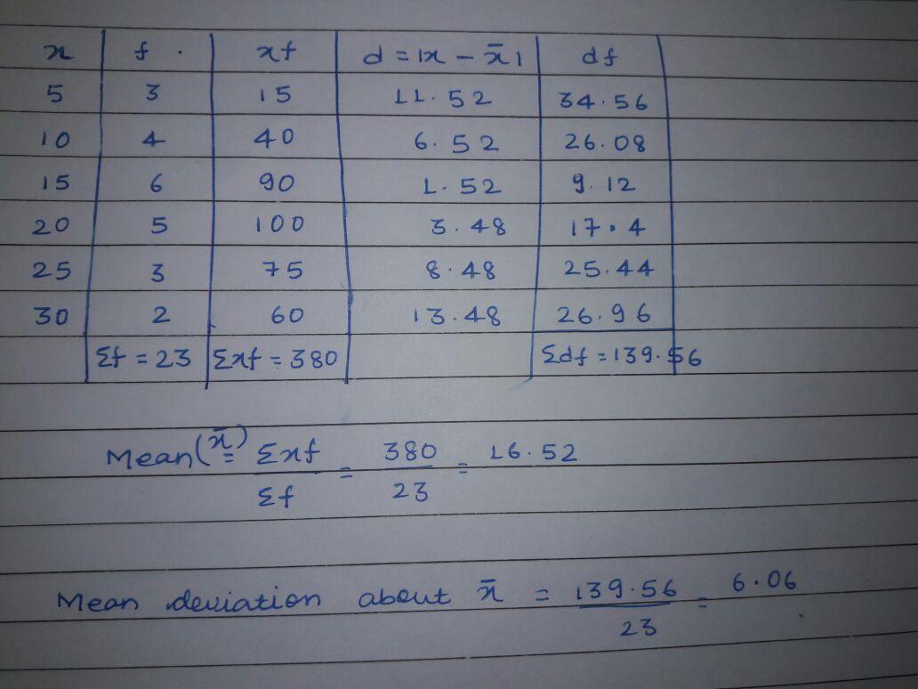 mean deviation about mean