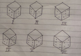 Cube and dice problem