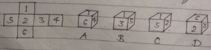 Unfolded cube problem