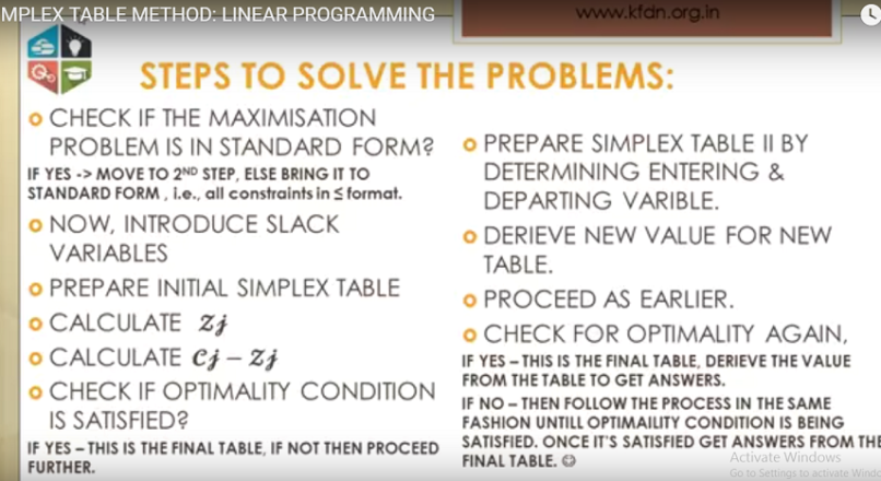 Simplex Table Method for LPP Problem