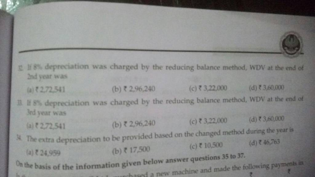 accounting questions depreciation Multiple choice questions for ch # 6 depreciation  in the provision method of depreciation the asset always appears at: (a) cost price (t) (b.