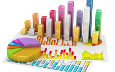 STATISTICS - GRADUATE LEVEL, CA - CPT, MBA