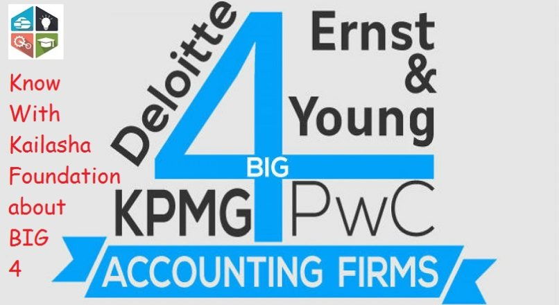 Big four accounting firms – Which, What, How?