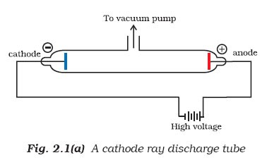 cathode ray discharge tube