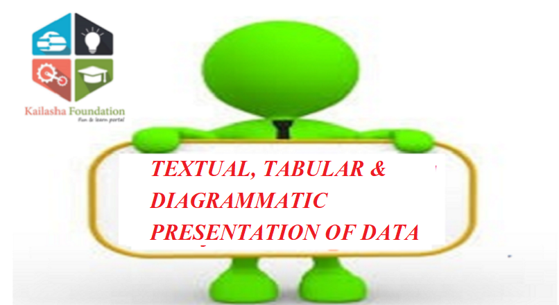 TEXTUAL, TABULAR & DIAGRAMMATIC PRESENTATION OF DATA