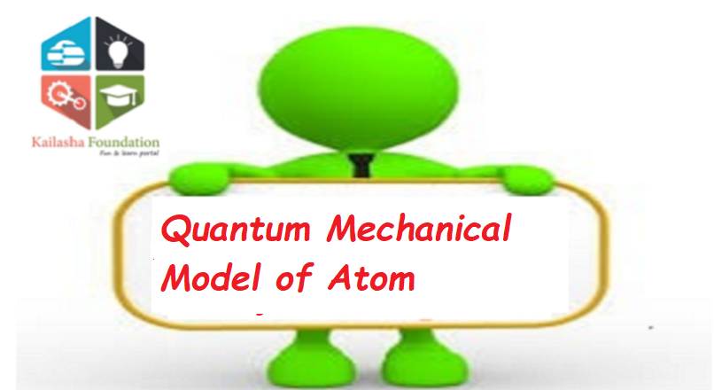 Heisenberg's Uncertainty Principle and Quantum Mechanical Model